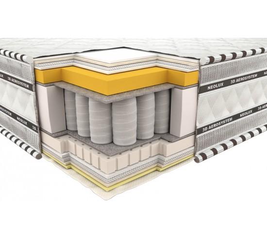 Vzmetnica 3D Imperial Memory Latex 140x190